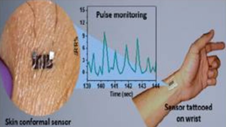 Amazing Creation of Indian Institute of Science : Tattoo sensor for monitoring vital health parameters