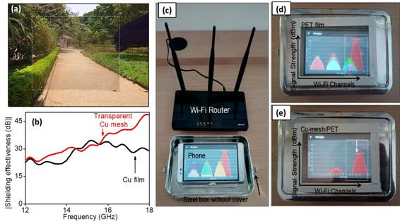 Bengaluru scientists fabricate invisible shield for electromagnetic interference